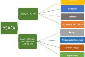 Learning fine Arts in YSAFA